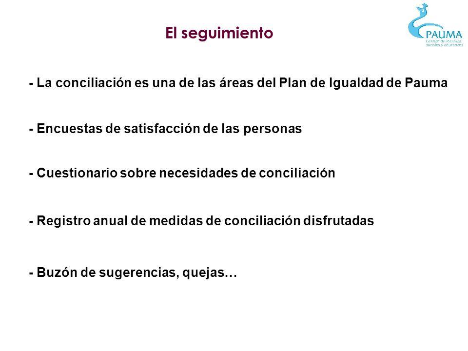 El seguimiento - La conciliación es una de las áreas del Plan de Igualdad de Pauma - Encuestas de satisfacción de las personas - Cuestionario sobre ne
