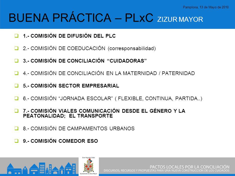 Pamplona, 13 de Mayo de 2010 BUENA PRÁCTICA – PLxC ZIZUR MAYOR 1.- COMISIÓN DE DIFUSIÓN DEL PLC 2.- COMISIÓN DE COEDUCACIÓN (corresponsabilidad) 3.- COMISIÓN DE CONCILIACIÓN CUIDADORAS 4.- COMISIÓN DE CONCILIACIÓN EN LA MATERNIDAD / PATERNIDAD 5.- COMISIÓN SECTOR EMPRESARIAL 6.- COMISIÓN JORNADA ESCOLAR ( FLEXIBLE, CONTINUA, PARTIDA..) 7.- COMISIÓN VIALES COMUNICACIÓN DESDE EL GÉNERO Y LA PEATONALIDAD; EL TRANSPORTE 8.- COMISIÓN DE CAMPAMENTOS URBANOS 9.- COMISIÓN COMEDOR ESO