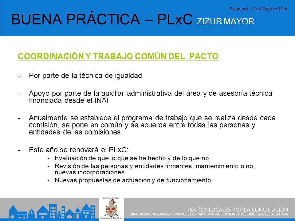 Pamplona, 13 de Mayo de 2010 BUENA PRÁCTICA – PLxC ZIZUR MAYOR COORDINACIÓN Y TRABAJO COMÚN DEL PACTO -Por parte de la técnica de igualdad -Apoyo por parte de la auxiliar administrativa del área y de asesoría técnica financiada desde el INAI -Anualmente se establece el programa de trabajo que se realiza desde cada comisión, se pone en común y se acuerda entre todas las personas y entidades de las comisiones -Este año se renovará el PLxC: -Evaluación de que lo que se ha hecho y de lo que no -Revisión de las personas y entidades firmantes, mantenimiento o no, nuevas incorporaciones -Nuevas propuestas de actuación y de funcionamiento
