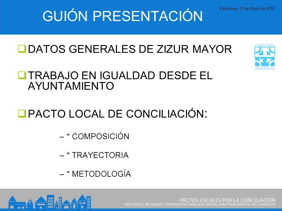 Pamplona, 13 de Mayo de 2010 GUIÓN PRESENTACIÓN DATOS GENERALES DE ZIZUR MAYOR TRABAJO EN IGUALDAD DESDE EL AYUNTAMIENTO PACTO LOCAL DE CONCILIACIÓN : –* COMPOSICIÓN –* TRAYECTORIA –* METODOLOGÍA