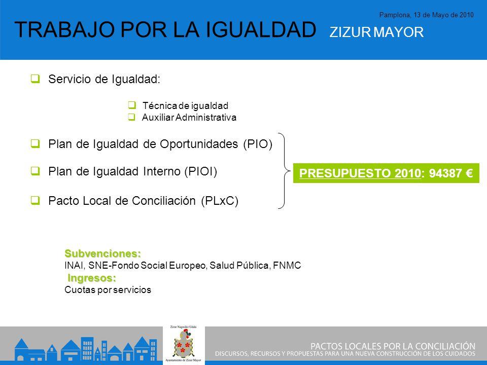 Pamplona, 13 de Mayo de 2010 TRABAJO POR LA IGUALDAD ZIZUR MAYOR Servicio de Igualdad: Técnica de igualdad Auxiliar Administrativa Plan de Igualdad de Oportunidades (PIO) Plan de Igualdad Interno (PIOI) Pacto Local de Conciliación (PLxC) Subvenciones: INAI, SNE-Fondo Social Europeo, Salud Pública, FNMC Ingresos: Cuotas por servicios PRESUPUESTO 2010: 94387