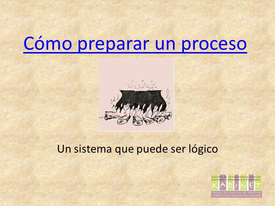 Cómo preparar un proceso Un sistema que puede ser lógico