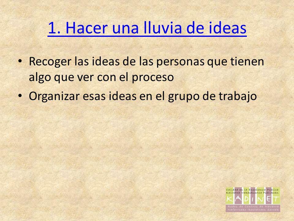 1. Hacer una lluvia de ideas Recoger las ideas de las personas que tienen algo que ver con el proceso Organizar esas ideas en el grupo de trabajo