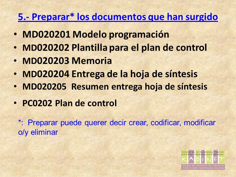 5.- Preparar* los documentos que han surgido MD020201 Modelo programación MD 020202 Plantilla para el plan de control MD 020203 Memoria MD 020204 Entrega de la hoja de síntesis MD020205 Resumen entrega hoja de síntesis PC0202 Plan de control *: Preparar puede querer decir crear, codificar, modificar o/y eliminar