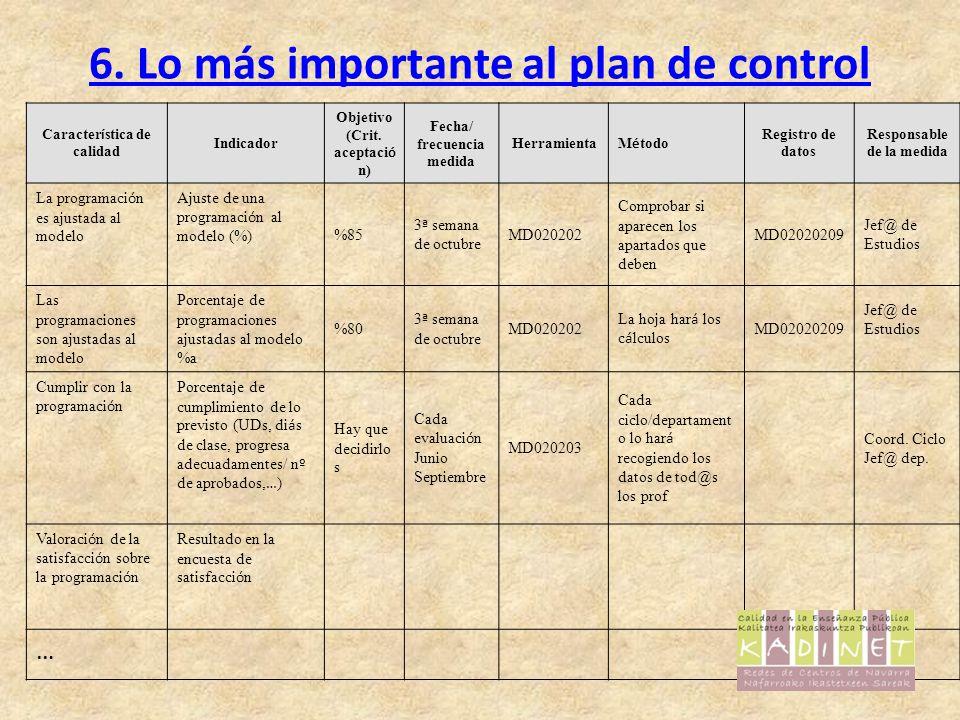 6. Lo más importante al plan de control Caracter í stica de calidad Indicador Objetivo (Crit.