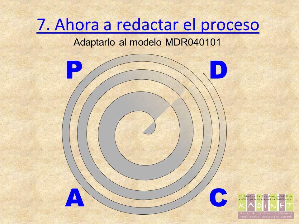 7. Ahora a redactar el proceso Adaptarlo al modelo MDR040101 P AC D