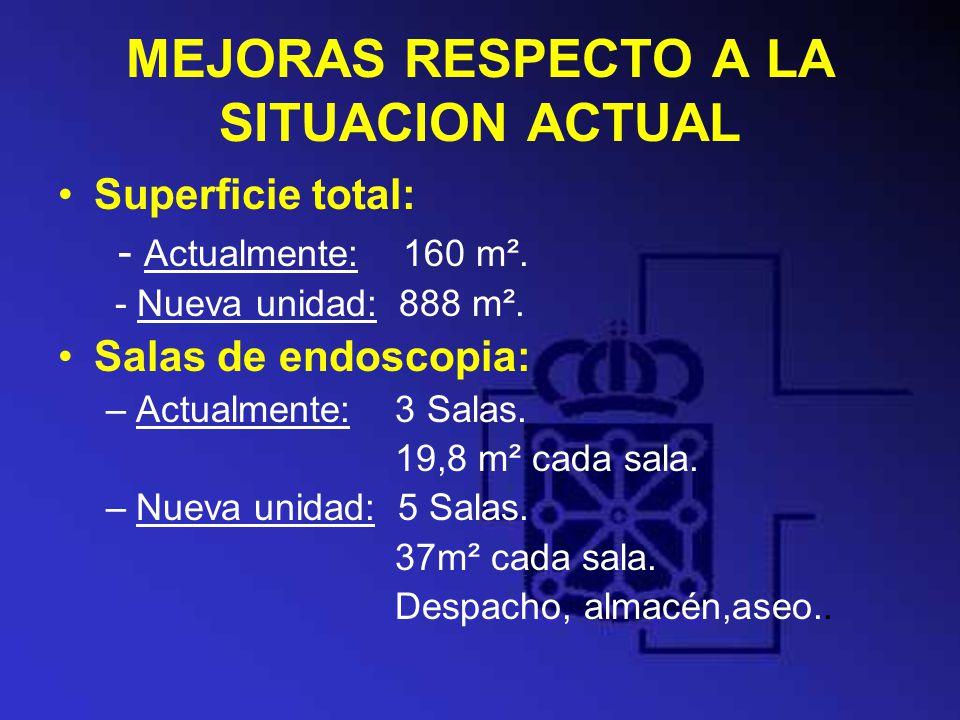 MEJORAS RESPECTO A LA SITUACION ACTUAL Superficie total: - Actualmente: 160 m². - Nueva unidad: 888 m². Salas de endoscopia: –Actualmente: 3 Salas. 19