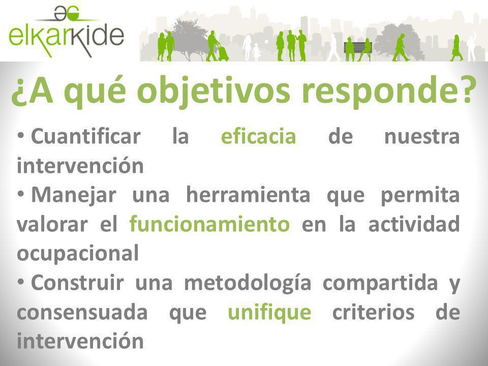 ¿A qué objetivos responde? Cuantificar la eficacia de nuestra intervención Manejar una herramienta que permita valorar el funcionamiento en la activid