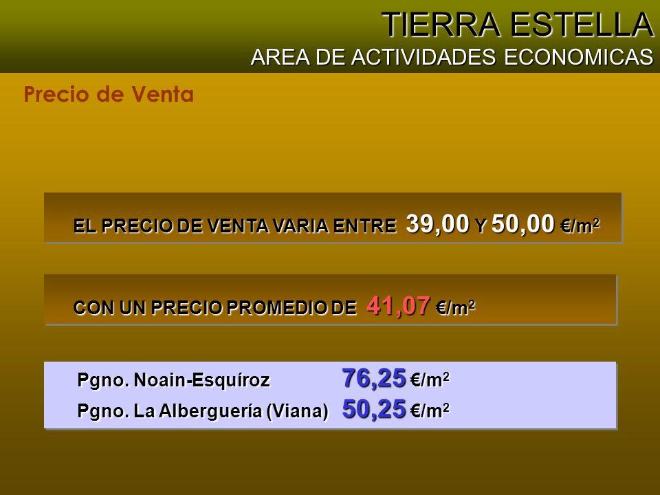 EL PRECIO DE VENTA VARIA ENTRE 39,00 Y 50,00 /m 2 CON UN PRECIO PROMEDIO DE 41,07 /m 2 TIERRA ESTELLA AREA DE ACTIVIDADES ECONOMICAS Precio de Venta P