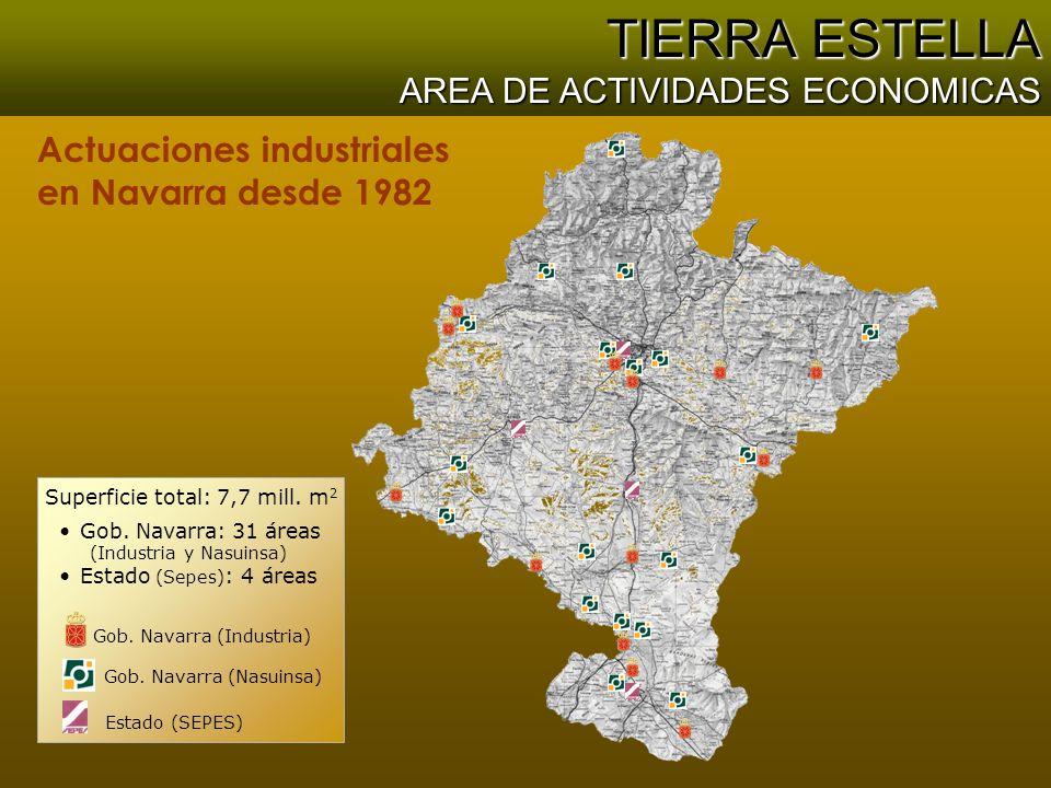 TIERRA ESTELLA AREA DE ACTIVIDADES ECONOMICAS Actuaciones industriales en Navarra desde 1982 Superficie total: 7,7 mill. m 2 Gob. Navarra: 31 áreas (I