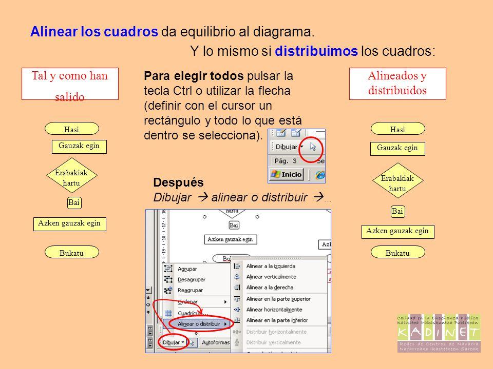 Alinear los cuadros da equilibrio al diagrama. Para elegir todos pulsar la tecla Ctrl o utilizar la flecha (definir con el cursor un rectángulo y todo