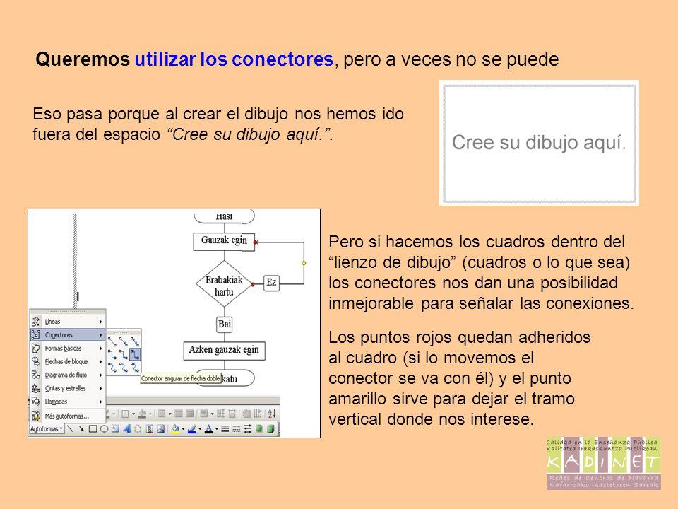 Cuando una figura compleja nos satisface conviene seleccionar todos sus elementos y agruparlos (Dibujar Agrupar).