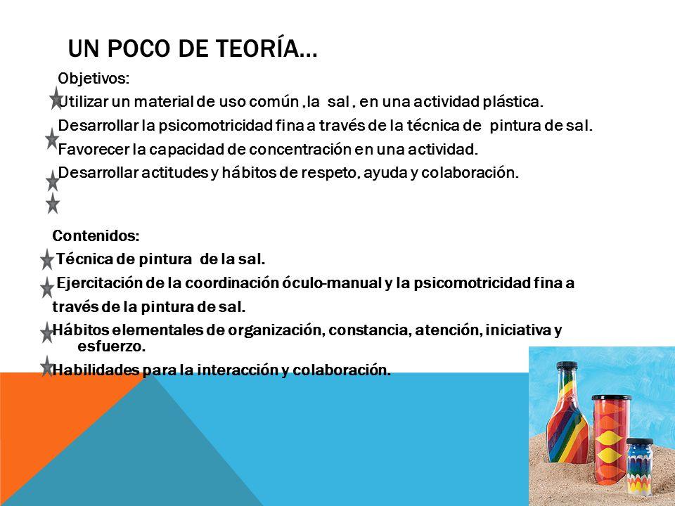 UN POCO DE TEORÍA… Objetivos: Utilizar un material de uso común,la sal, en una actividad plástica.
