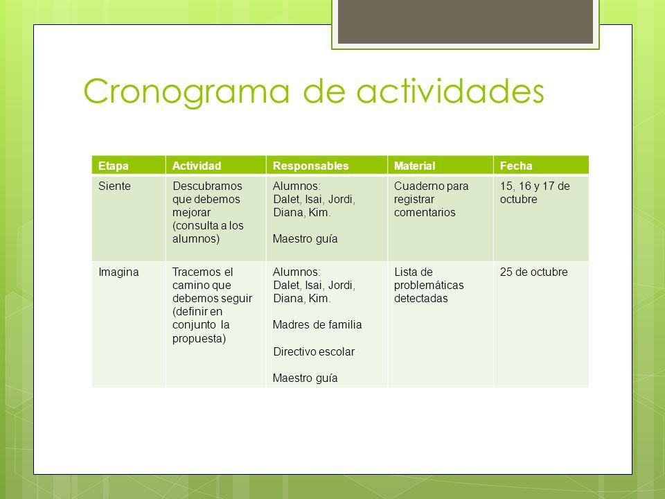 Cronograma de actividades EtapaActividadResponsablesMaterialFecha SienteDescubramos que debemos mejorar (consulta a los alumnos) Alumnos: Dalet, Isai,