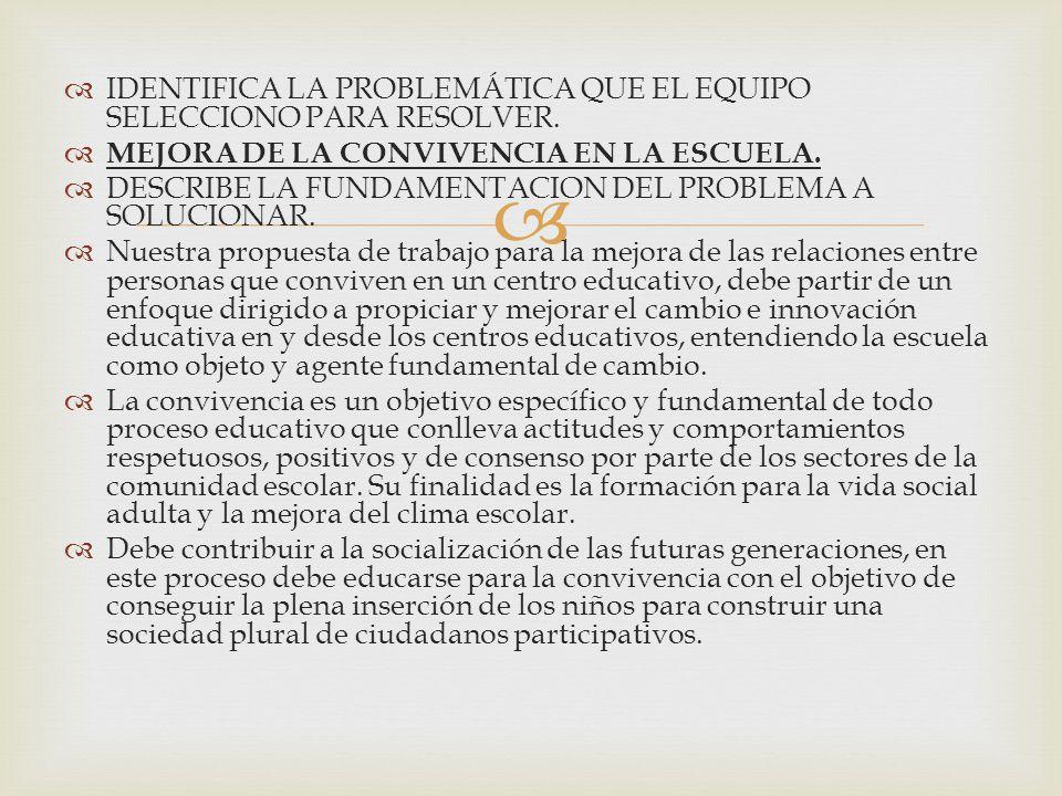 IDENTIFICA LA PROBLEMÁTICA QUE EL EQUIPO SELECCIONO PARA RESOLVER. MEJORA DE LA CONVIVENCIA EN LA ESCUELA. DESCRIBE LA FUNDAMENTACION DEL PROBLEMA A S