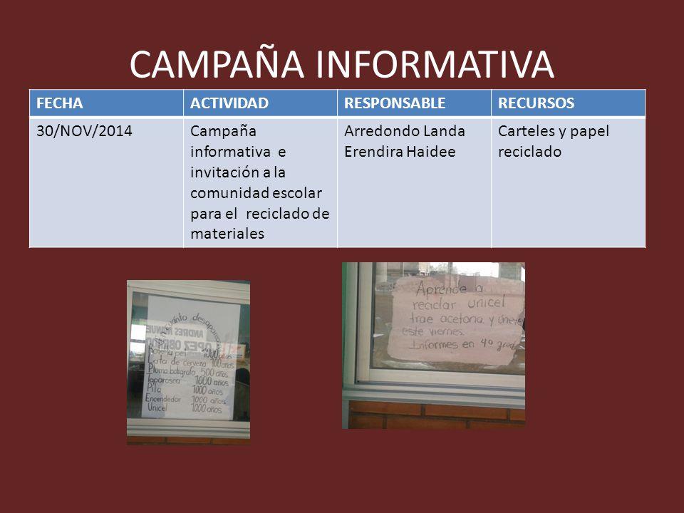 CAMPAÑA INFORMATIVA FECHAACTIVIDADRESPONSABLERECURSOS 30/NOV/2014Campaña informativa e invitación a la comunidad escolar para el reciclado de material