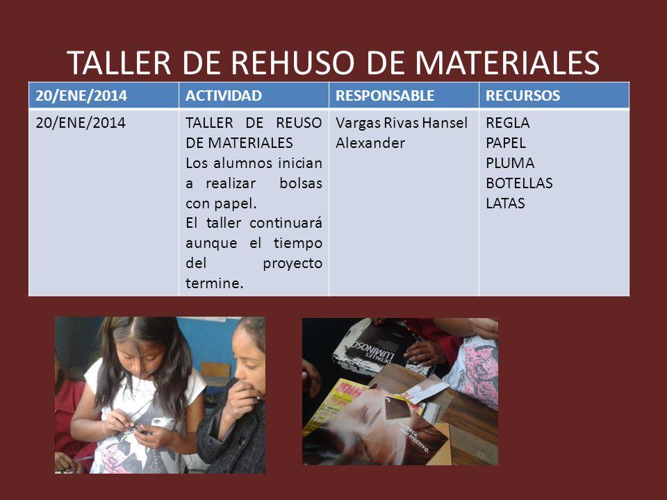 TALLER DE REHUSO DE MATERIALES 20/ENE/2014ACTIVIDADRESPONSABLERECURSOS 20/ENE/2014TALLER DE REUSO DE MATERIALES Los alumnos inician a realizar bolsas