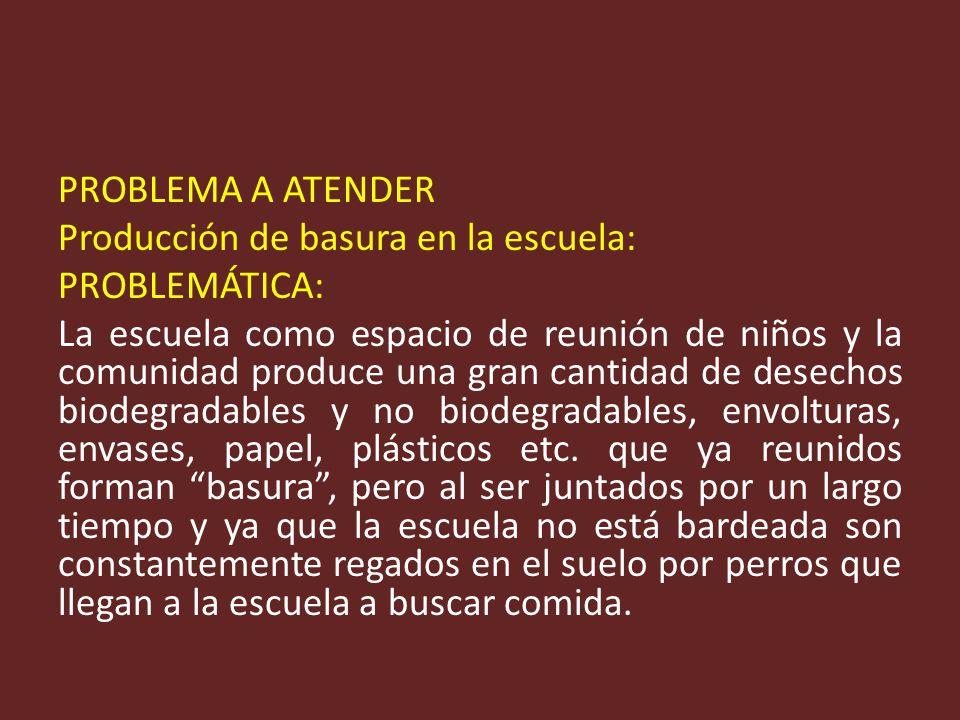 FECHAACTIVIDADRESPONSABLERECURSOS 8/ENE/2008ELABORACIÓN DE POZO EN LA ESCUELA PARA COMPOSTA Ramírez Reyes Luis Ángel Barreta y pala, desechos orgánicos para comenzar composta escolar