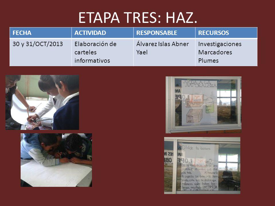 ETAPA TRES: HAZ. FECHAACTIVIDADRESPONSABLERECURSOS 30 y 31/OCT/2013Elaboración de carteles informativos Álvarez Islas Abner Yael Investigaciones Marca