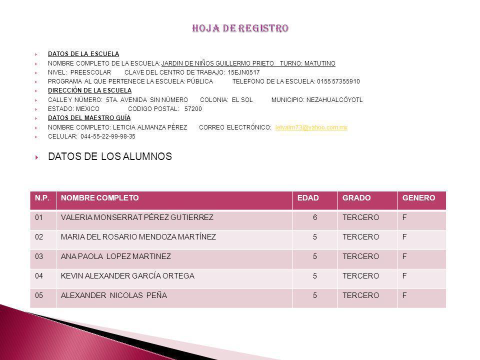 DISEÑA EL CAMBIO 2014 HÁBITOS ALIMENTICIOS J.N. GUILLERMO PRIETO