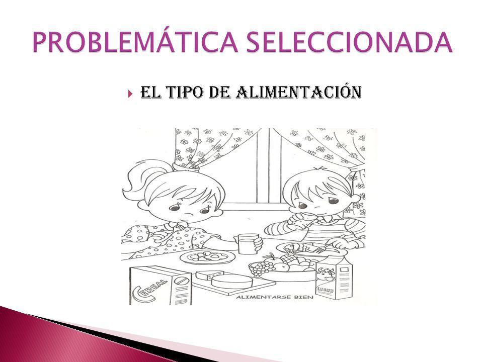 EL TIPO DE ALIMENTACIÓN