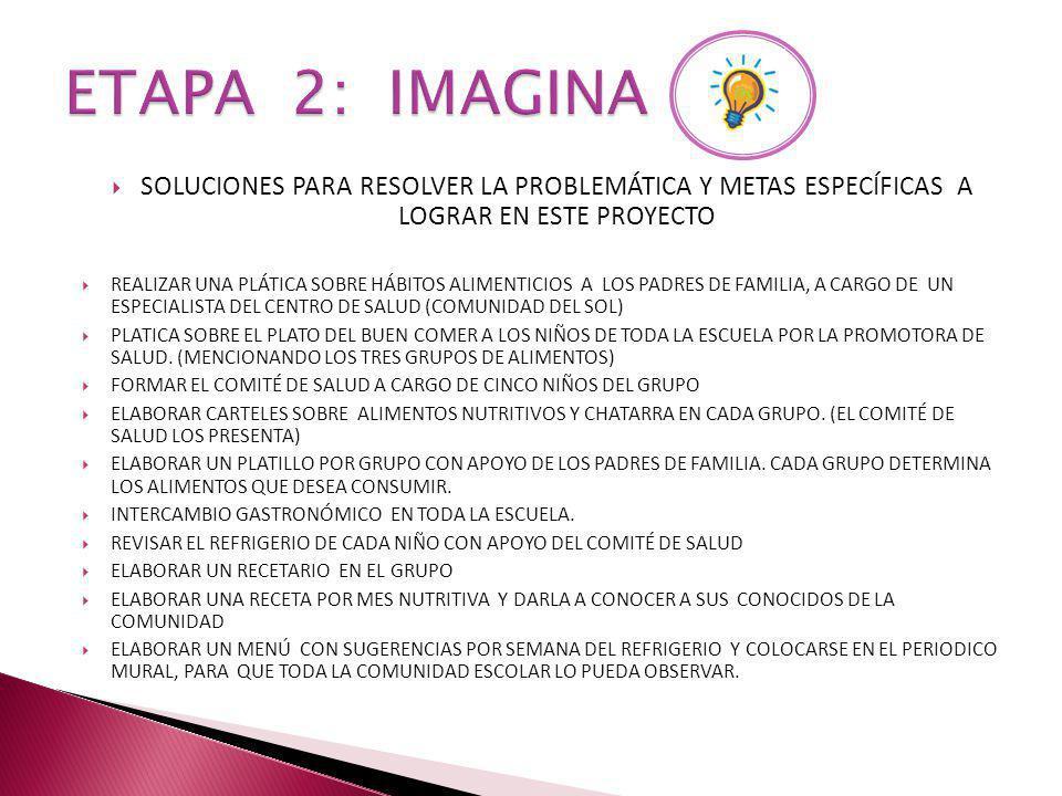 SOLUCIONES PARA RESOLVER LA PROBLEMÁTICA Y METAS ESPECÍFICAS A LOGRAR EN ESTE PROYECTO REALIZAR UNA PLÁTICA SOBRE HÁBITOS ALIMENTICIOS A LOS PADRES DE FAMILIA, A CARGO DE UN ESPECIALISTA DEL CENTRO DE SALUD (COMUNIDAD DEL SOL) PLATICA SOBRE EL PLATO DEL BUEN COMER A LOS NIÑOS DE TODA LA ESCUELA POR LA PROMOTORA DE SALUD.
