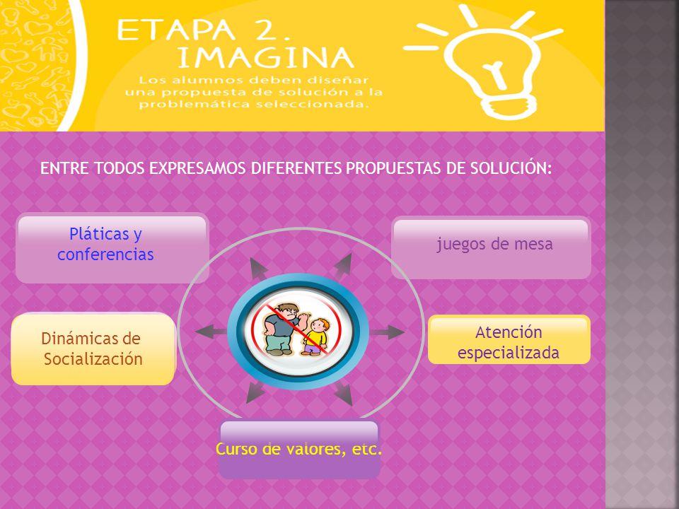 Dinámicas de Socialización Pláticas y conferencias Curso de valores, etc.