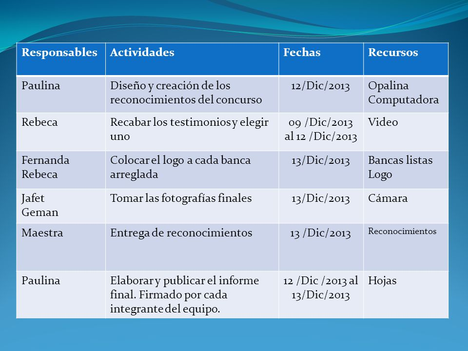 ResponsablesActividadesFechasRecursos PaulinaDiseño y creación de los reconocimientos del concurso 12/Dic/2013Opalina Computadora RebecaRecabar los te