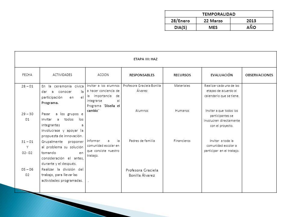 ETAPA III: HAZ FECHAACTIVIDADESACCION RESPONSABLESRECURSOSEVALUACIÓNOBSERVACIONES 28 – 01 29 – 30 01 31 – 01 Y 02- 02 05 – 06 02 En la ceremonia cívica dar a conocer la participación en el Programa.