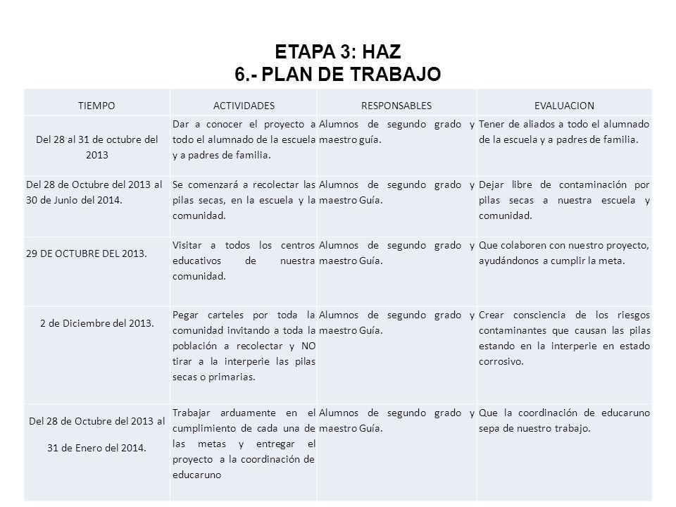 ETAPA 3: HAZ 6.- PLAN DE TRABAJO TIEMPOACTIVIDADESRESPONSABLESEVALUACION Del 28 al 31 de octubre del 2013 Dar a conocer el proyecto a todo el alumnado de la escuela y a padres de familia.