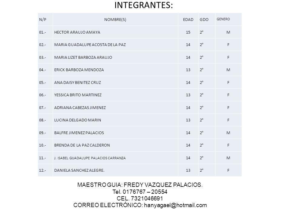 INTEGRANTES: N/PNOMBRE(S)EDADGDO GENERO 01.-HECTOR ARAUJO AMAYA152°M 02.-MARIA GUADALUPE ACOSTA DE LA PAZ142°F 03.-MARIA LIZET BARBOZA ARAUJO142°F 04.