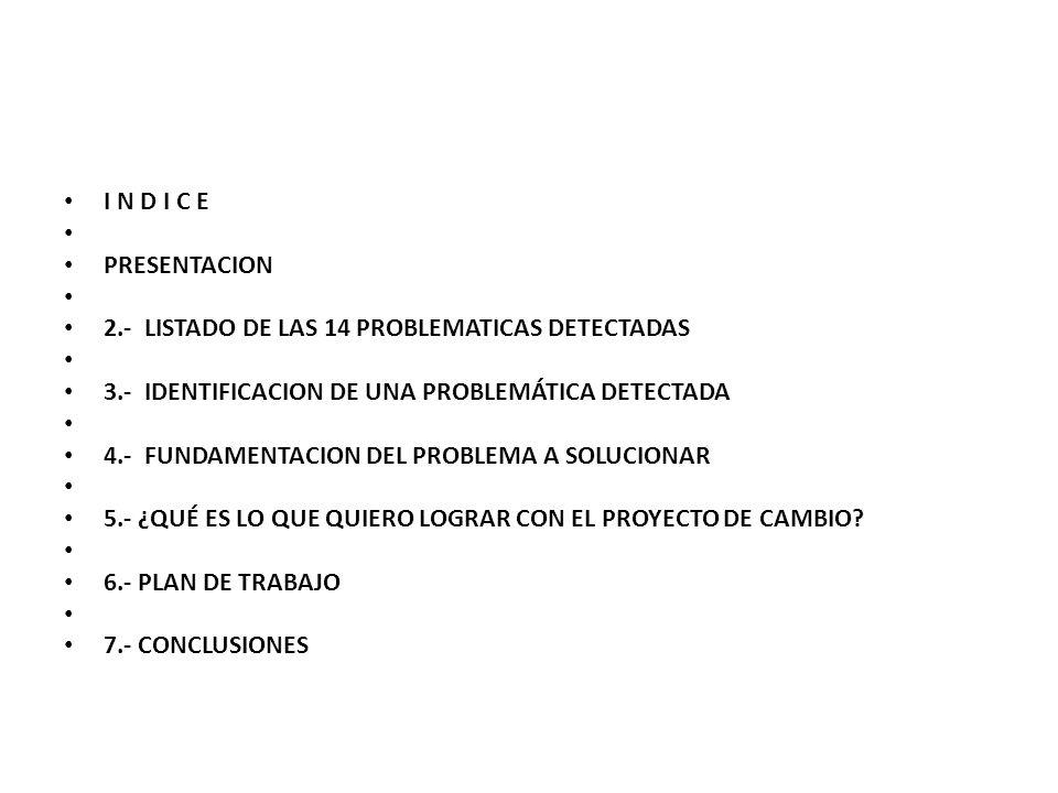 I N D I C E PRESENTACION 2.- LISTADO DE LAS 14 PROBLEMATICAS DETECTADAS 3.- IDENTIFICACION DE UNA PROBLEMÁTICA DETECTADA 4.- FUNDAMENTACION DEL PROBLEMA A SOLUCIONAR 5.- ¿QUÉ ES LO QUE QUIERO LOGRAR CON EL PROYECTO DE CAMBIO.