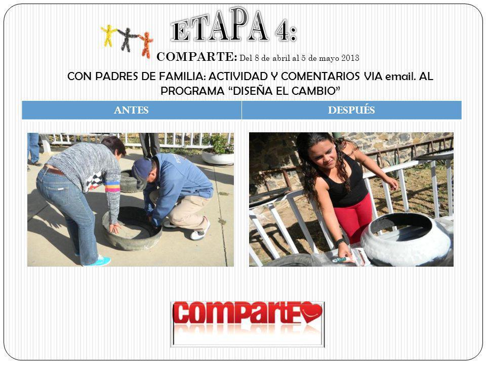 COMPARTE: Del 8 de abril al 5 de mayo 2013 ANTESDESPUÉS CON PADRES DE FAMILIA: ACTIVIDAD Y COMENTARIOS VIA email. AL PROGRAMA DISEÑA EL CAMBIO
