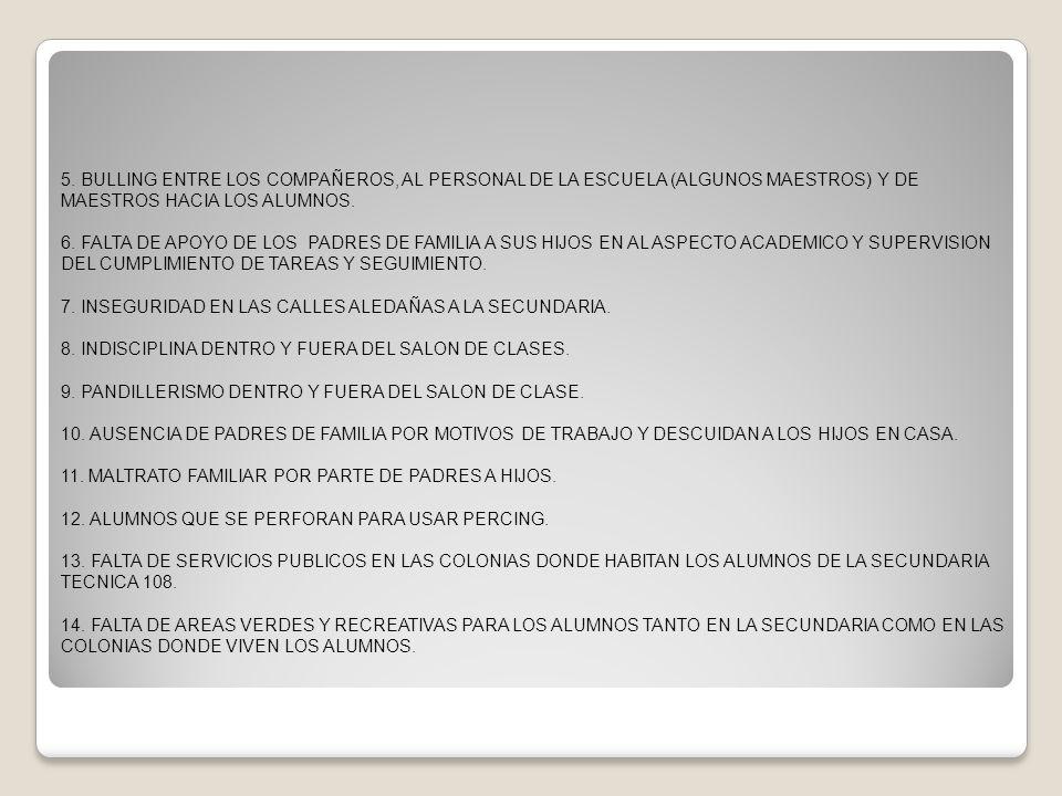 5. BULLING ENTRE LOS COMPAÑEROS, AL PERSONAL DE LA ESCUELA (ALGUNOS MAESTROS) Y DE MAESTROS HACIA LOS ALUMNOS. 6. FALTA DE APOYO DE LOS PADRES DE FAMI