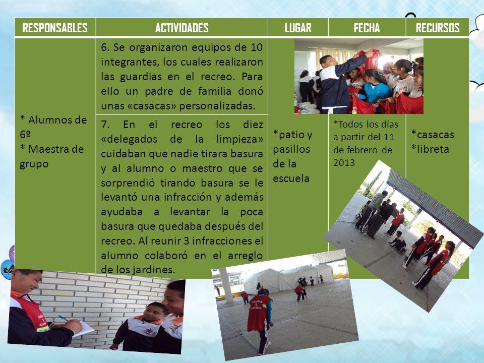 RESPONSABLESACTIVIDADESLUGARFECHARECURSOS * Alumnos de 6º * Maestra de grupo 6. Se organizaron equipos de 10 integrantes, los cuales realizaron las gu
