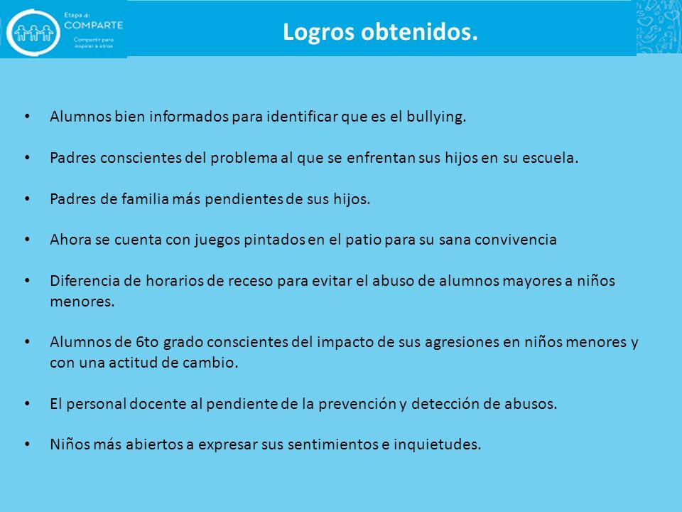 Logros obtenidos.Alumnos bien informados para identificar que es el bullying.