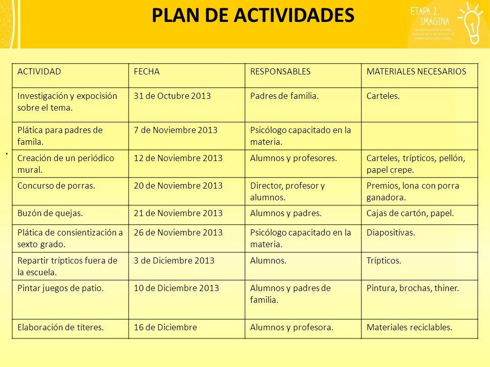 PLAN DE ACTIVIDADES.