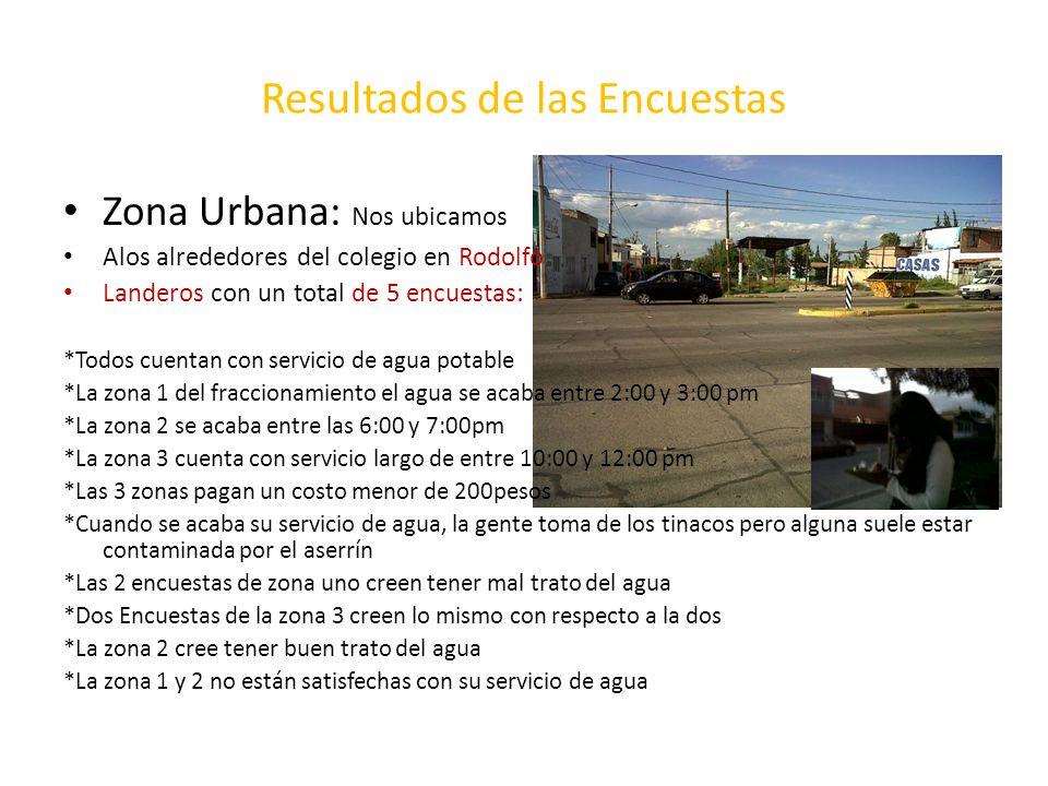 Resultados de las Encuestas Zona Urbana: Nos ubicamos Alos alrededores del colegio en Rodolfo Landeros con un total de 5 encuestas: *Todos cuentan con