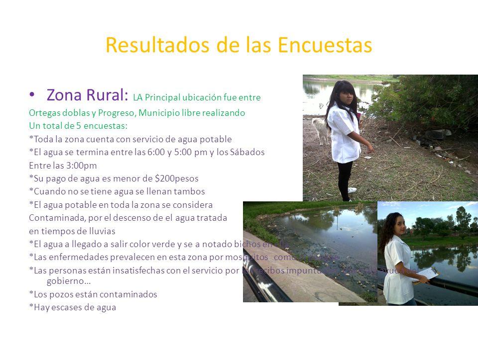 Resultados de las Encuestas Zona Rural: LA Principal ubicación fue entre Ortegas doblas y Progreso, Municipio libre realizando Un total de 5 encuestas
