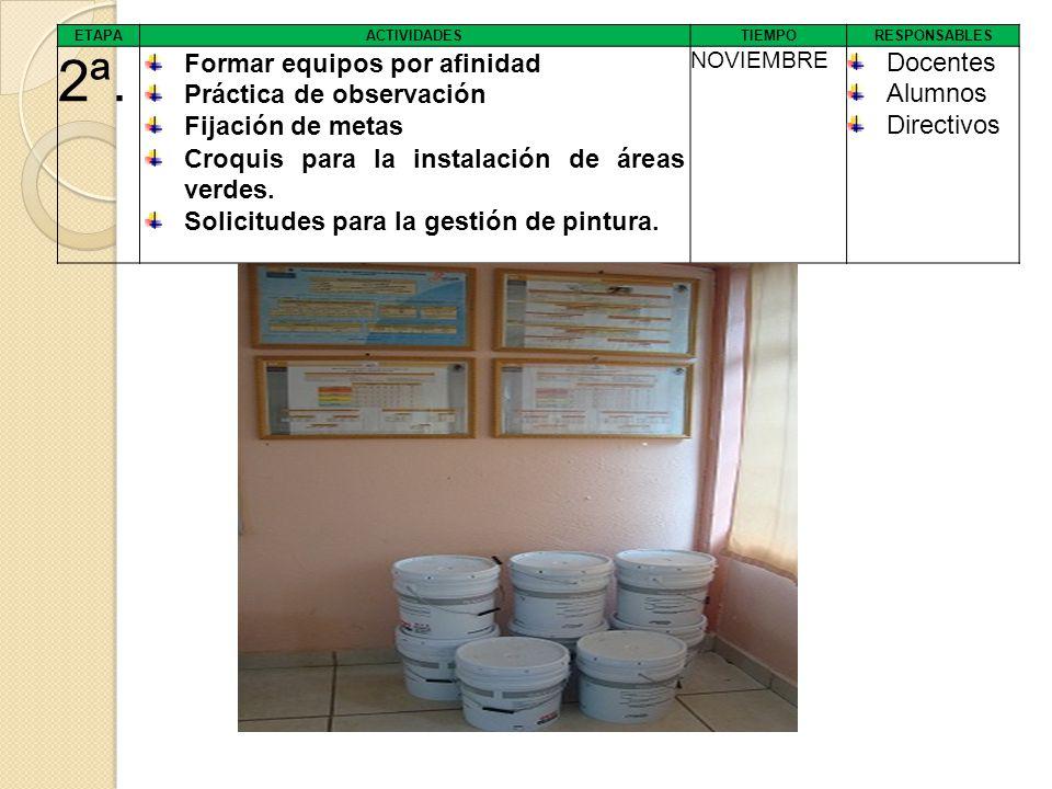 ETAPA ACTIVIDADES TIEMPORESPONSABLES 2ª. Formar equipos por afinidad Práctica de observación Fijación de metas Croquis para la instalación de áreas ve