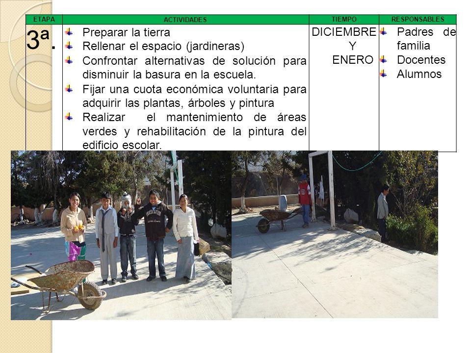 ETAPA ACTIVIDADES TIEMPORESPONSABLES 3ª. Preparar la tierra Rellenar el espacio (jardineras) Confrontar alternativas de solución para disminuir la bas