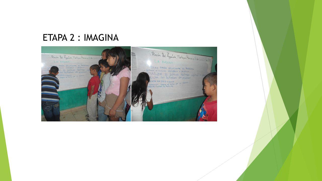 ETAPA 2 : IMAGINA