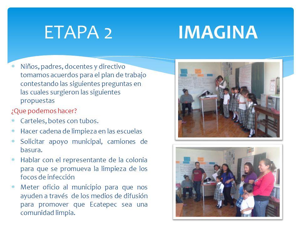 ETAPA 2 IMAGINA Niños, padres, docentes y directivo tomamos acuerdos para el plan de trabajo contestando las siguientes preguntas en las cuales surgie