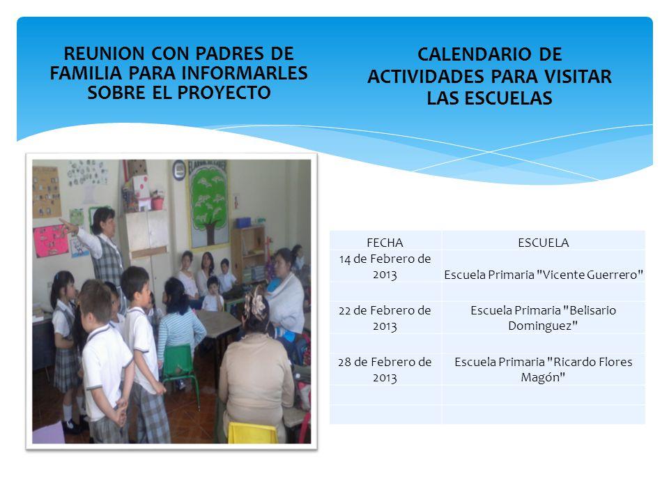 REUNION CON PADRES DE FAMILIA PARA INFORMARLES SOBRE EL PROYECTO FECHAESCUELA 14 de Febrero de 2013Escuela Primaria