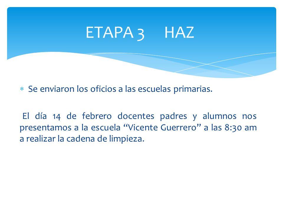 ETAPA 3 HAZ Se enviaron los oficios a las escuelas primarias. El día 14 de febrero docentes padres y alumnos nos presentamos a la escuela Vicente Guer