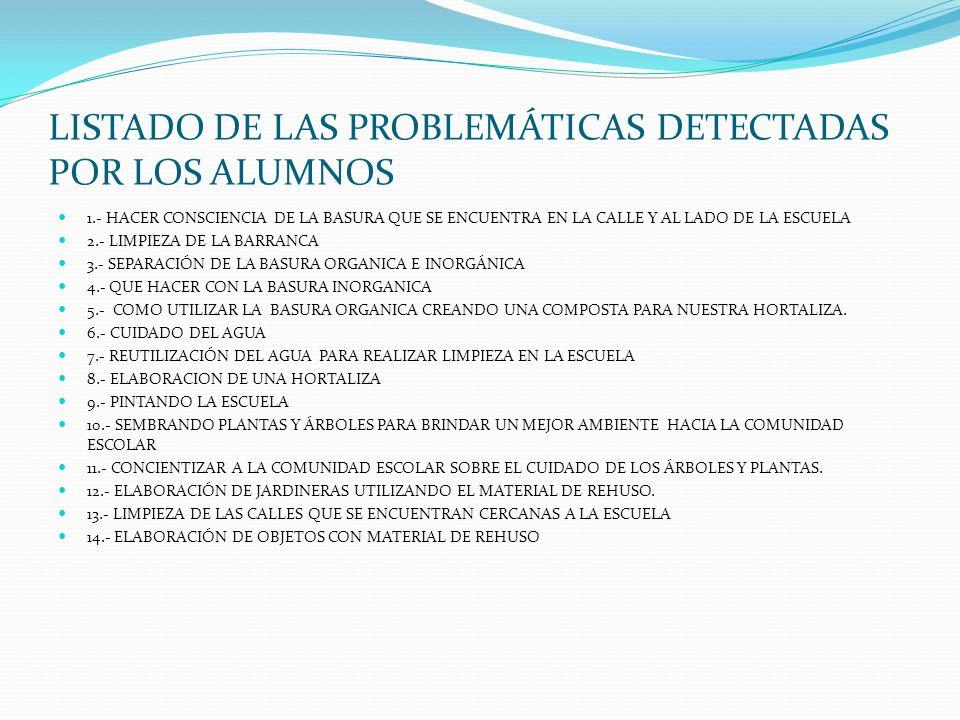 LISTADO DE LAS PROBLEMÁTICAS DETECTADAS POR LOS ALUMNOS 1.- HACER CONSCIENCIA DE LA BASURA QUE SE ENCUENTRA EN LA CALLE Y AL LADO DE LA ESCUELA 2.- LIMPIEZA DE LA BARRANCA 3.- SEPARACIÓN DE LA BASURA ORGANICA E INORGÁNICA 4.- QUE HACER CON LA BASURA INORGANICA 5.- COMO UTILIZAR LA BASURA ORGANICA CREANDO UNA COMPOSTA PARA NUESTRA HORTALIZA.