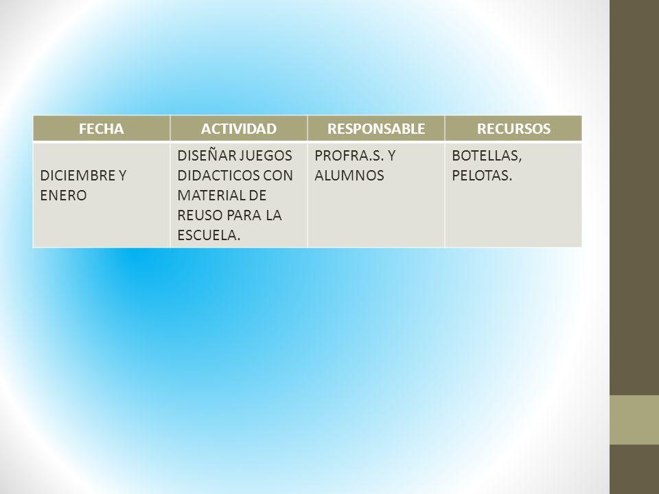 COMENZAMOS CAMPAÑA ELECTORAL INVITACION A LOS NIÑOS Y PADRES DE FAMILIA A FORMAR SUS PLANILLAS.