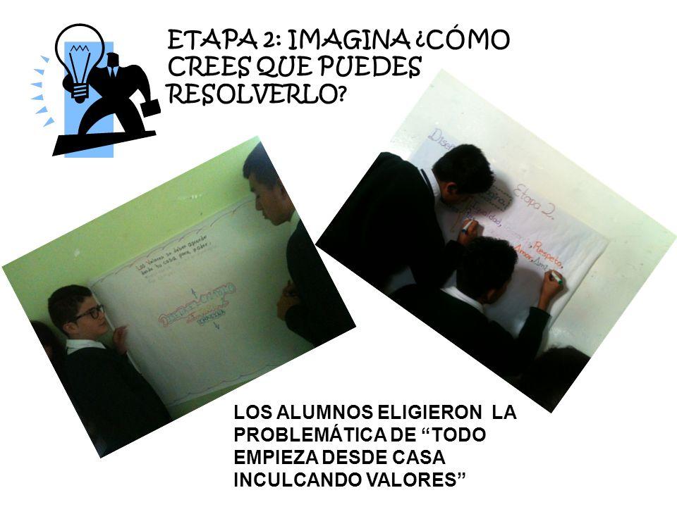 ETAPA 2: IMAGINA ¿CÓMO CREES QUE PUEDES RESOLVERLO.