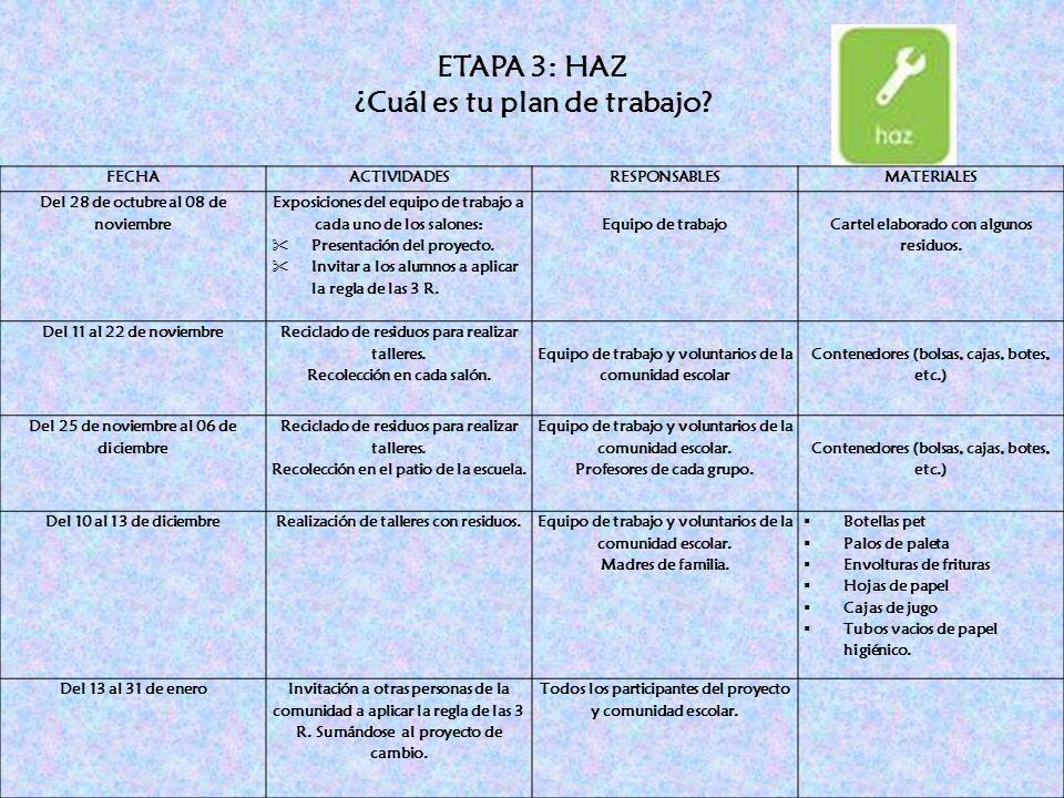 ETAPA 3: HAZ ¿Cuál es tu plan de trabajo? FECHAACTIVIDADESRESPONSABLESMATERIALES Del 28 de octubre al 08 de noviembre Exposiciones del equipo de traba