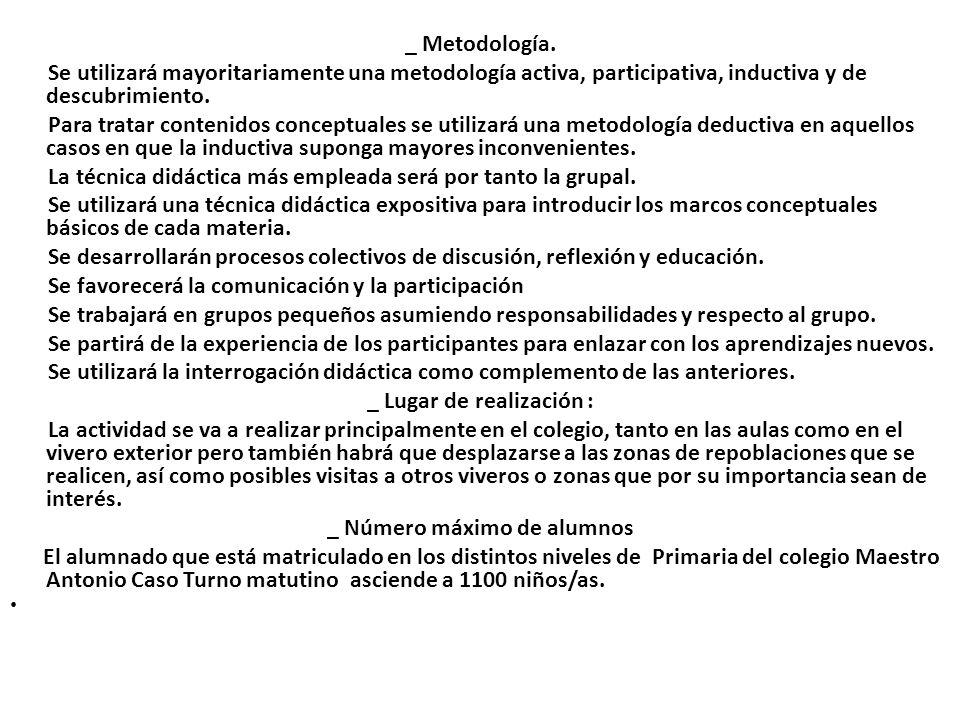_ Metodología.